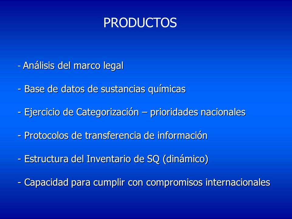 Análisis del marco legal - Base de datos de sustancias químicas - Ejercicio de Categorización – prioridades nacionales - Protocolos de transferencia d