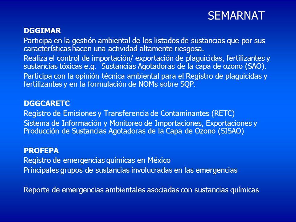SEMARNAT DGGIMAR Participa en la gestión ambiental de los listados de sustancias que por sus características hacen una actividad altamente riesgosa. R