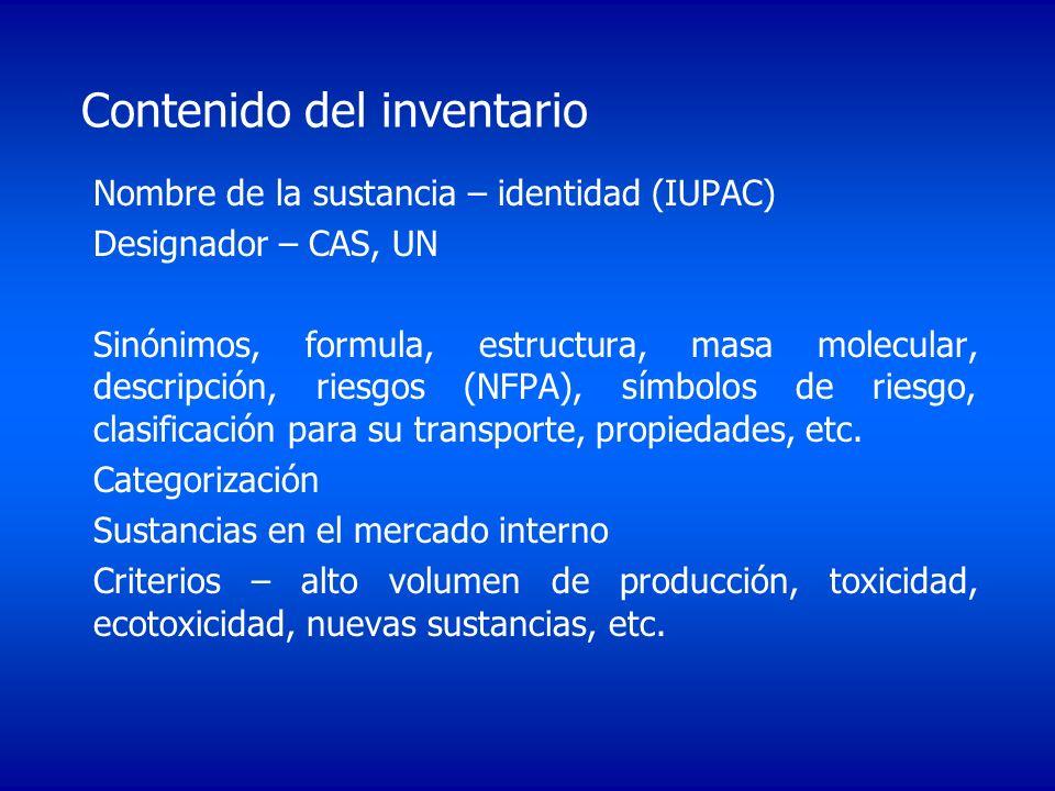 Contenido del inventario Nombre de la sustancia – identidad (IUPAC) Designador – CAS, UN Sinónimos, formula, estructura, masa molecular, descripción,