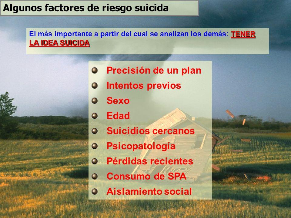 Generalidades sobre los factores influyentes en el suicidio Predisponentes: Colocan al sujeto en situación de mayor vulnerabilidad.