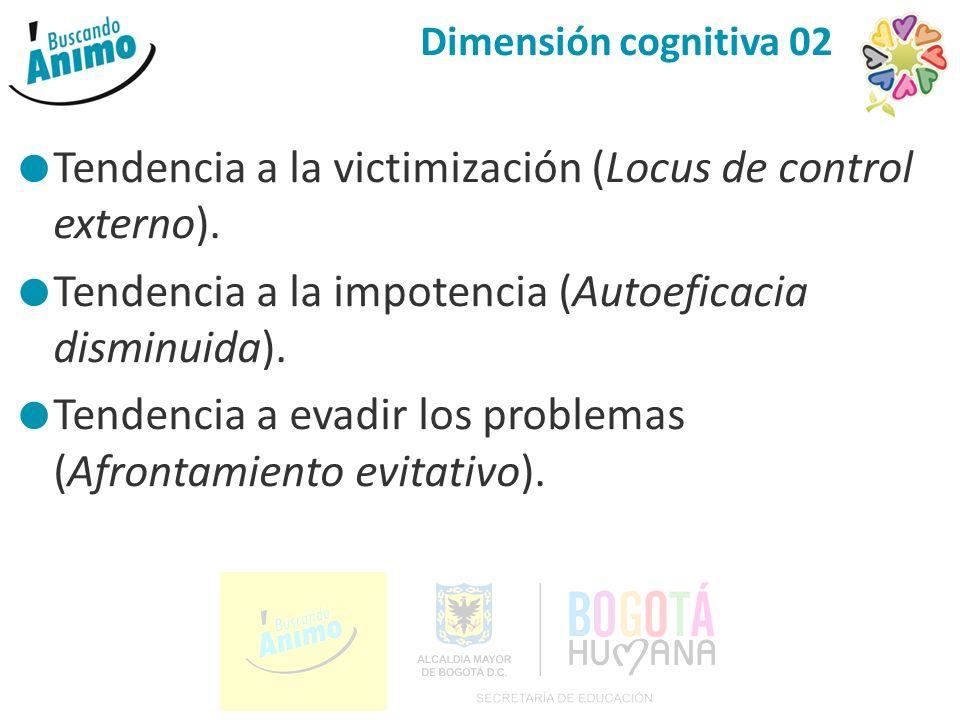 Dimensión cognitiva 01 Si bien el contenido es interno, solo podemos conocerlo por la manifestación externa, es decir, comportamiento.