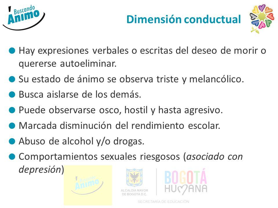 Dimensión cognitiva 02 Tendencia a la victimización (Locus de control externo).