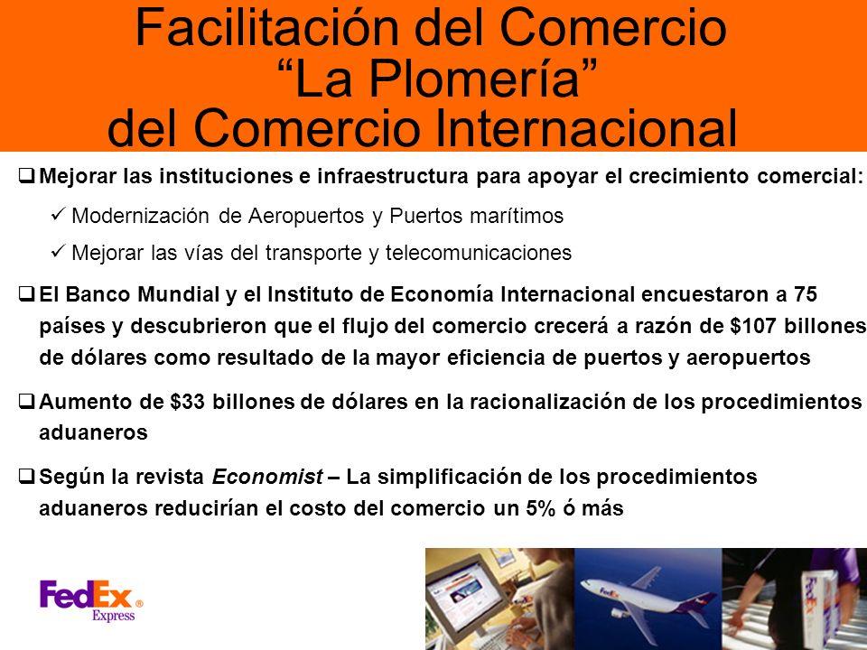 Facilitación del Comercio La Plomería del Comercio Internacional Mejorar las instituciones e infraestructura para apoyar el crecimiento comercial: Mod