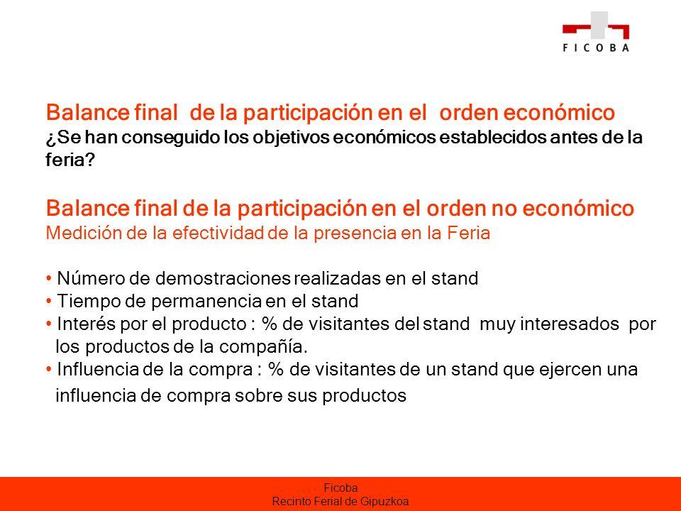 Ficoba Recinto Ferial de Gipuzkoa Balance final de la participación en el orden económico ¿Se han conseguido los objetivos económicos establecidos ant