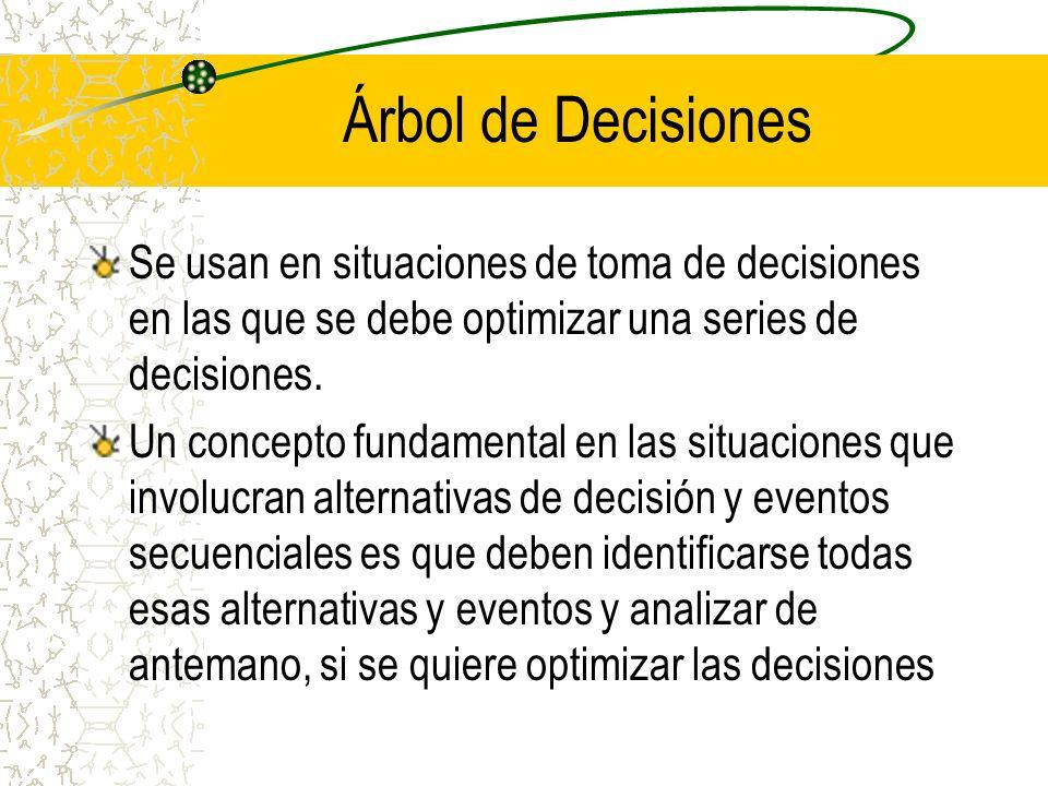 Árbol de Decisiones Se usan en situaciones de toma de decisiones en las que se debe optimizar una series de decisiones. Un concepto fundamental en las