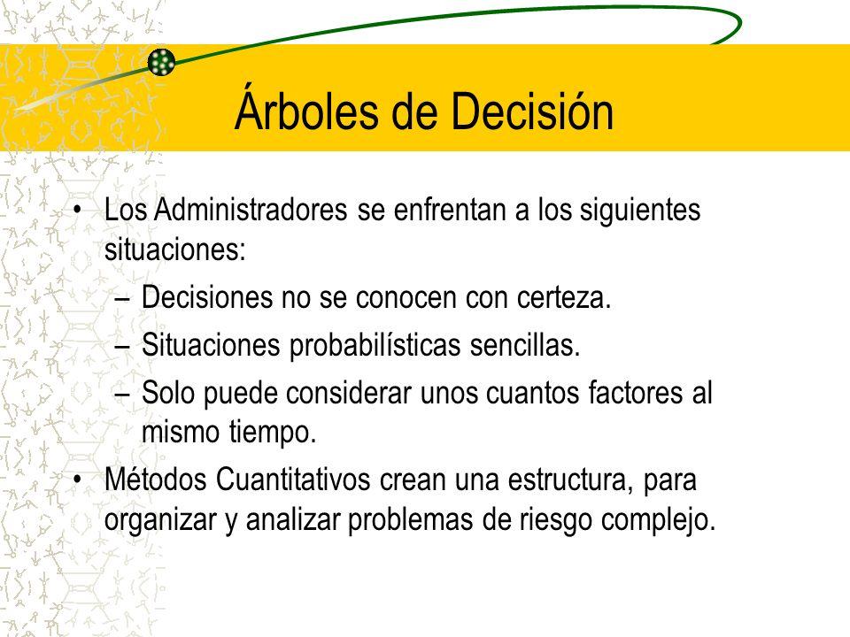 Árboles de Decisión Los Administradores se enfrentan a los siguientes situaciones: –Decisiones no se conocen con certeza. –Situaciones probabilísticas
