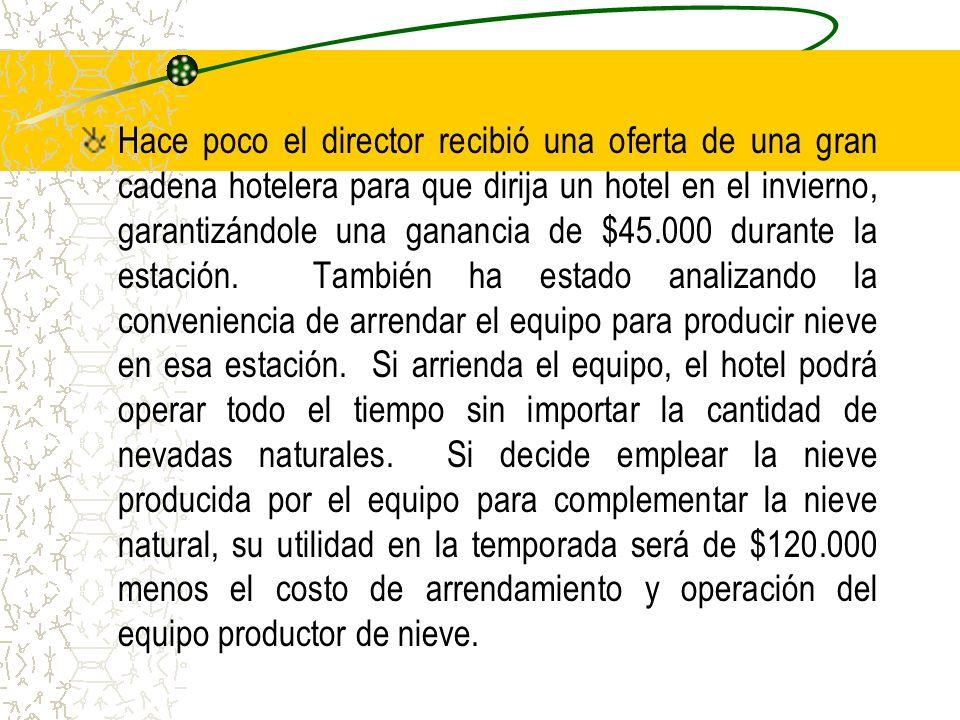Hace poco el director recibió una oferta de una gran cadena hotelera para que dirija un hotel en el invierno, garantizándole una ganancia de $45.000 d