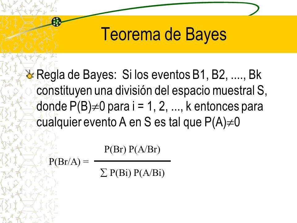 Teorema de Bayes Regla de Bayes: Si los eventos B1, B2,...., Bk constituyen una división del espacio muestral S, donde P(B) 0 para i = 1, 2,..., k ent