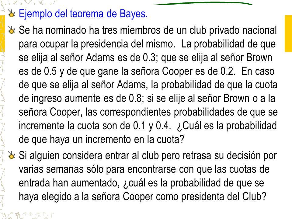 Ejemplo del teorema de Bayes. Se ha nominado ha tres miembros de un club privado nacional para ocupar la presidencia del mismo. La probabilidad de que