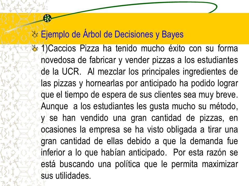Ejemplo de Árbol de Decisiones y Bayes 1)Caccios Pizza ha tenido mucho éxito con su forma novedosa de fabricar y vender pizzas a los estudiantes de la