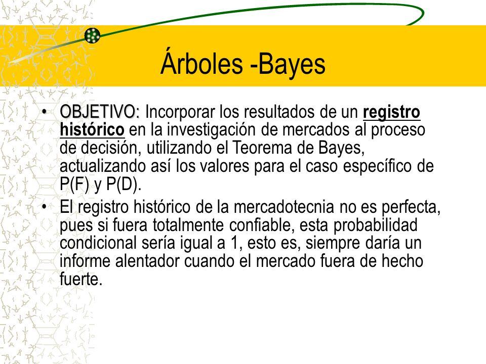 Árboles -Bayes OBJETIVO:OBJETIVO: Incorporar los resultados de un registro histórico en la investigación de mercados al proceso de decisión, utilizand