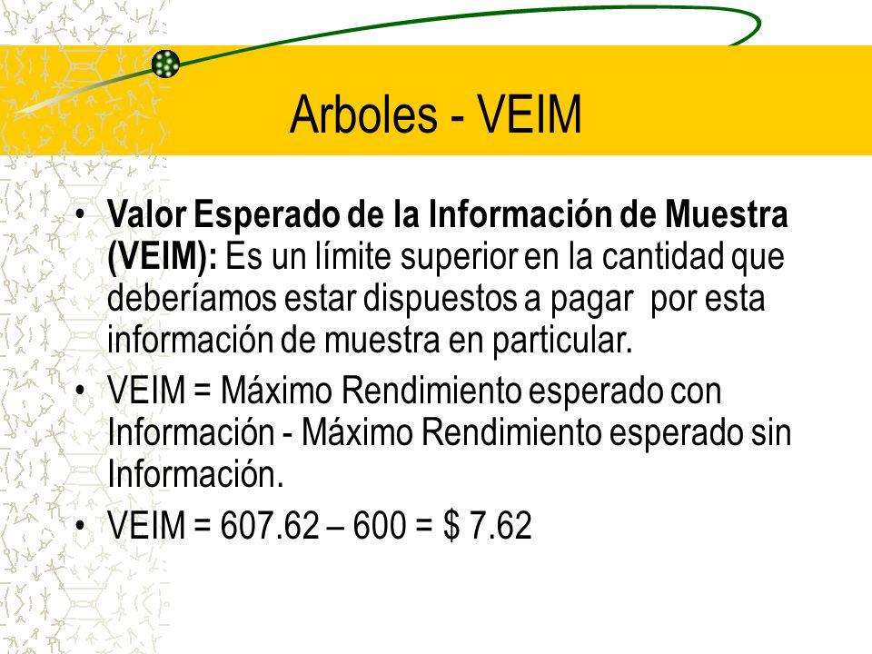 Arboles - VEIM Valor Esperado de la Información de Muestra (VEIM): Es un límite superior en la cantidad que deberíamos estar dispuestos a pagar por es