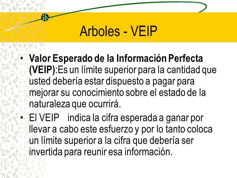 Arboles - VEIP Valor Esperado de la Información Perfecta (VEIP) :Es un límite superior para la cantidad que usted debería estar dispuesto a pagar para
