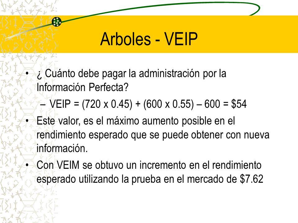 Arboles - VEIP ¿ Cuánto debe pagar la administración por la Información Perfecta? –VEIP = (720 x 0.45) + (600 x 0.55) – 600 = $54 Este valor, es el má