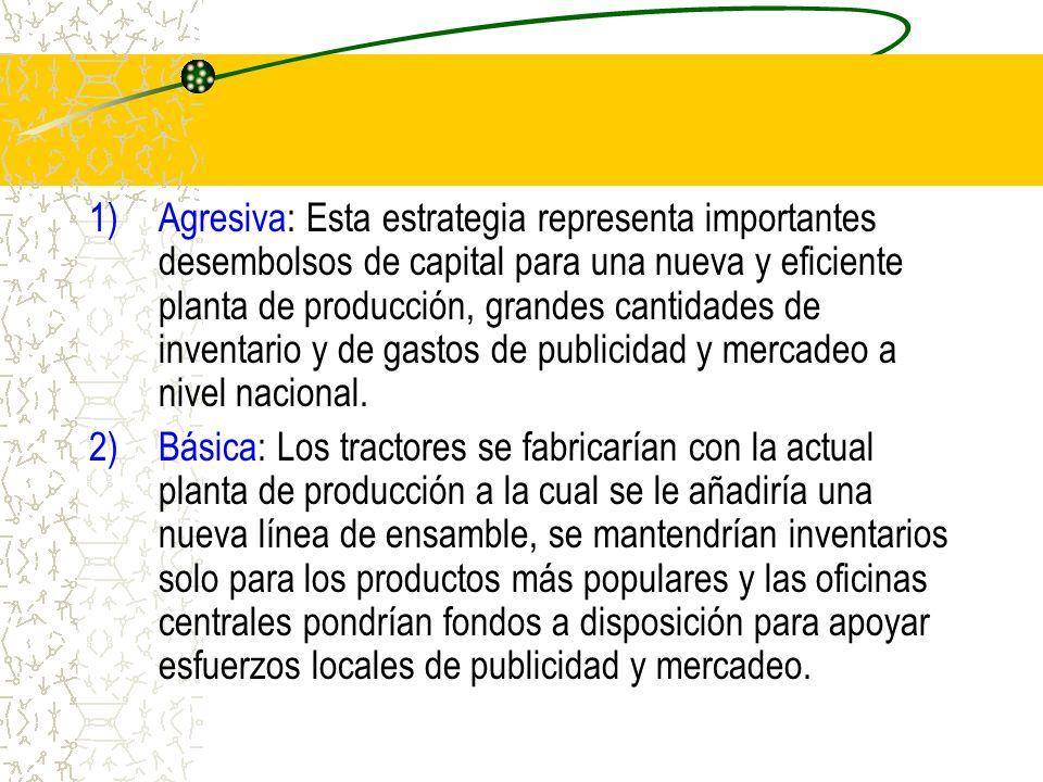 1)Agresiva: Esta estrategia representa importantes desembolsos de capital para una nueva y eficiente planta de producción, grandes cantidades de inven