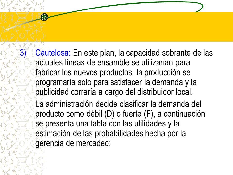 3)Cautelosa: En este plan, la capacidad sobrante de las actuales líneas de ensamble se utilizarían para fabricar los nuevos productos, la producción s
