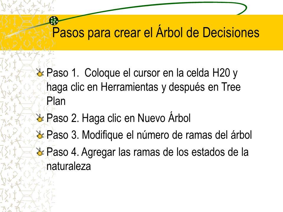 Paso 1. Coloque el cursor en la celda H20 y haga clic en Herramientas y después en Tree Plan Paso 2. Haga clic en Nuevo Árbol Paso 3. Modifique el núm