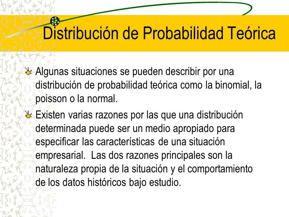 Distribución de Probabilidad Teórica Algunas situaciones se pueden describir por una distribución de probabilidad teórica como la binomial, la poisson