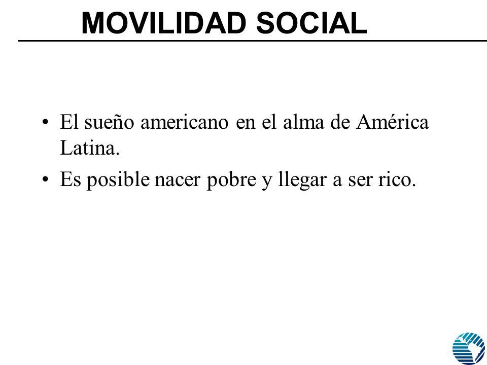 MOVILIDAD SOCIAL El sueño americano en el alma de América Latina.