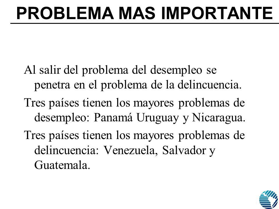 PROBLEMA MAS IMPORTANTE Al salir del problema del desempleo se penetra en el problema de la delincuencia.