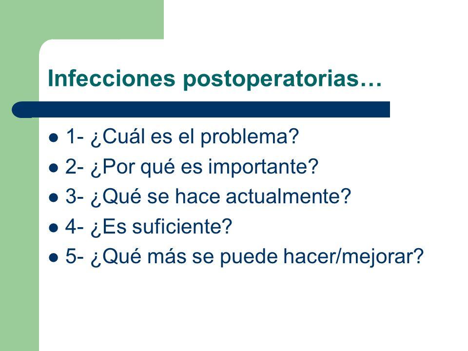 Infecciones postoperatorias… 1- ¿Cuál es el problema? 2- ¿Por qué es importante? 3- ¿Qué se hace actualmente? 4- ¿Es suficiente? 5- ¿Qué más se puede