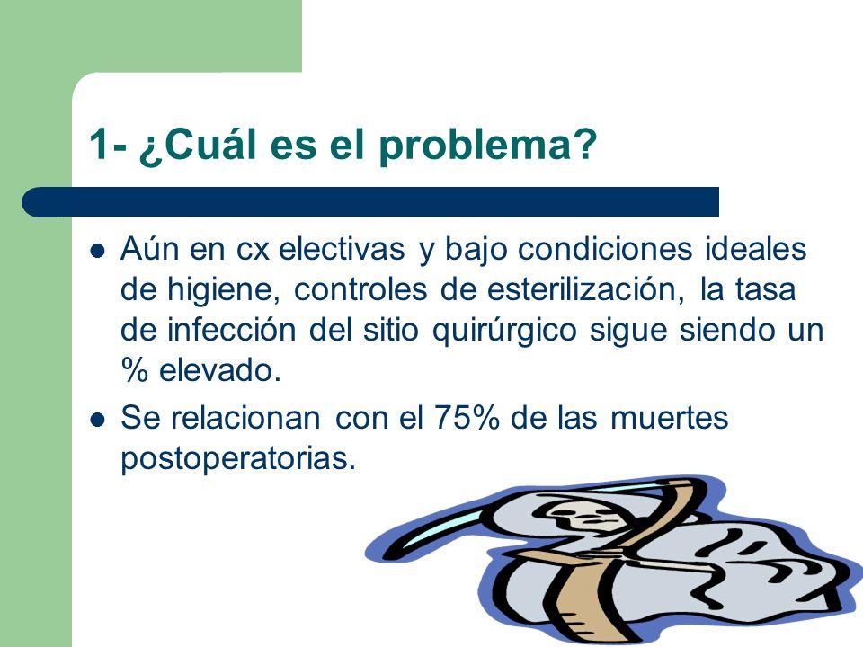 1- ¿Cuál es el problema? Aún en cx electivas y bajo condiciones ideales de higiene, controles de esterilización, la tasa de infección del sitio quirúr