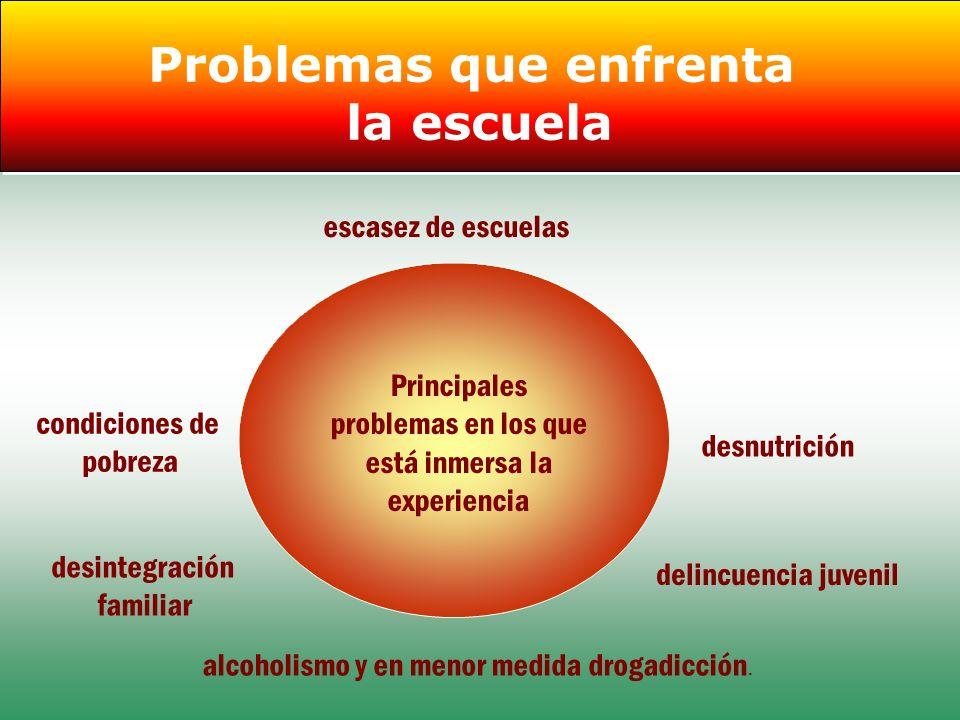 Problemas que enfrenta la escuela Problemas que enfrenta la escuela condiciones de pobreza Principales problemas en los que está inmersa la experienci