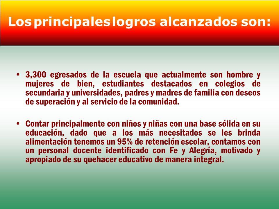 Los principales logros alcanzados son: 3,300 egresados de la escuela que actualmente son hombre y mujeres de bien, estudiantes destacados en colegios