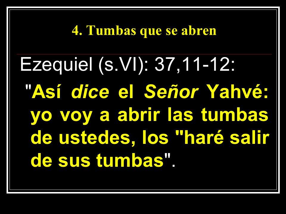 4. Tumbas que se abren Ezequiel (s.VI): 37,11-12: