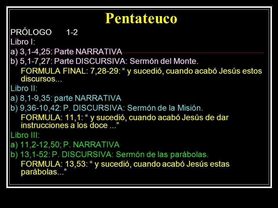 Pentateuco PRÓLOGO1-2 Libro I: a) 3,1-4,25: Parte NARRATIVA b) 5,1-7,27: Parte DISCURSIVA: Sermón del Monte.