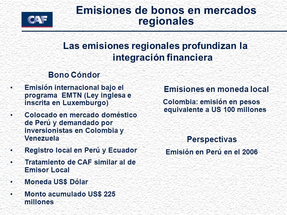 Las emisiones regionales profundizan la integración financiera Bono Cóndor Emisión internacional bajo el programa EMTN (Ley inglesa e inscrita en Luxe