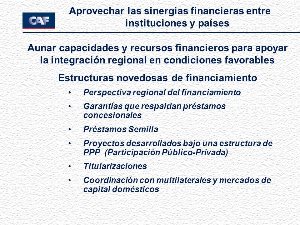 Aprovechar las sinergias financieras entre instituciones y países Perspectiva regional del financiamiento Garantías que respaldan préstamos concesiona