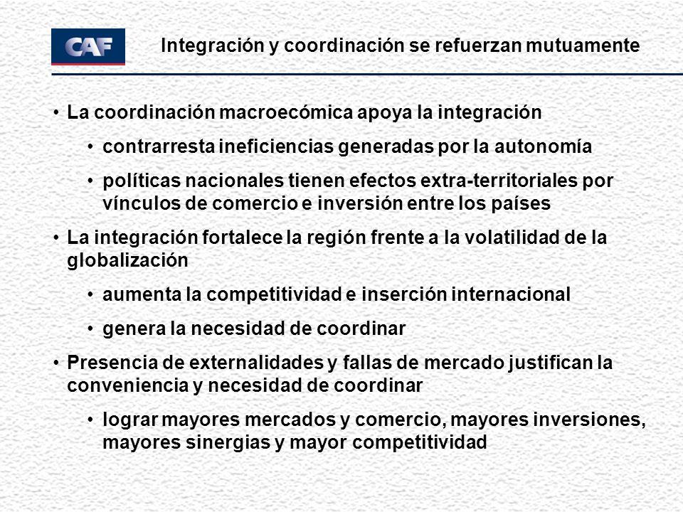 La coordinación macroecómica apoya la integración contrarresta ineficiencias generadas por la autonomía políticas nacionales tienen efectos extra-terr