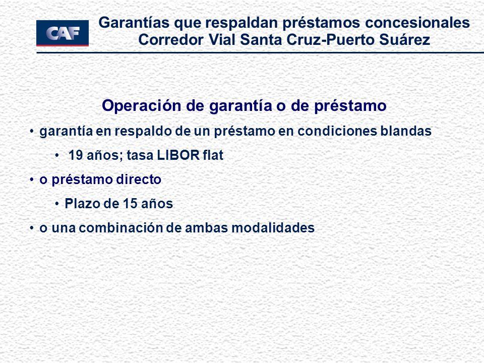 Operación de garantía o de préstamo garantía en respaldo de un préstamo en condiciones blandas 19 años; tasa LIBOR flat o préstamo directo Plazo de 15 años o una combinación de ambas modalidades Garantías que respaldan préstamos concesionales Corredor Vial Santa Cruz-Puerto Suárez