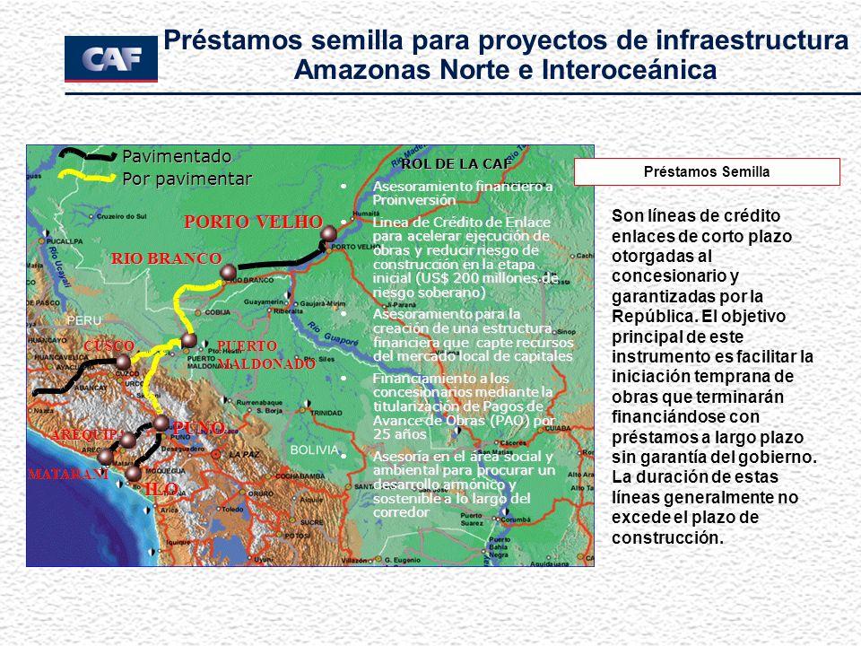 CUSCO PUNO ILO PUERTO MALDONADO RIO BRANCO PORTO VELHO ROL DE LA CAF Asesoramiento financiero a Proinversión Linea de Crédito de Enlace para acelerar