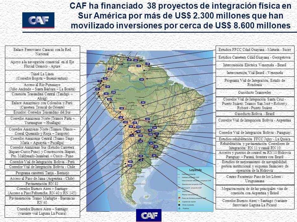CAF ha financiado 38 proyectos de integración física en Sur América por más de US$ 2.300 millones que han movilizado inversiones por cerca de US$ 8.60