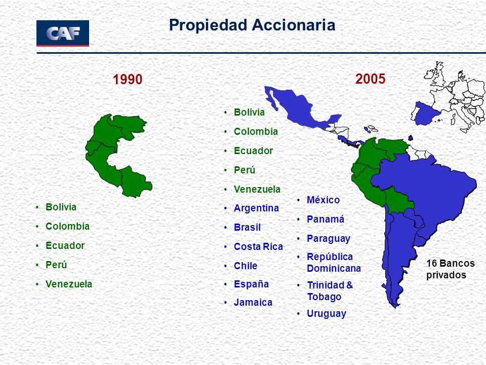 1990 2005 Propiedad Accionaria Bolivia Colombia Ecuador Perú Venezuela Argentina Brasil Costa Rica Chile España Jamaica México Panamá Paraguay República Dominicana Trinidad & Tobago Uruguay Bolivia Colombia Ecuador Perú Venezuela 16 Bancos privados
