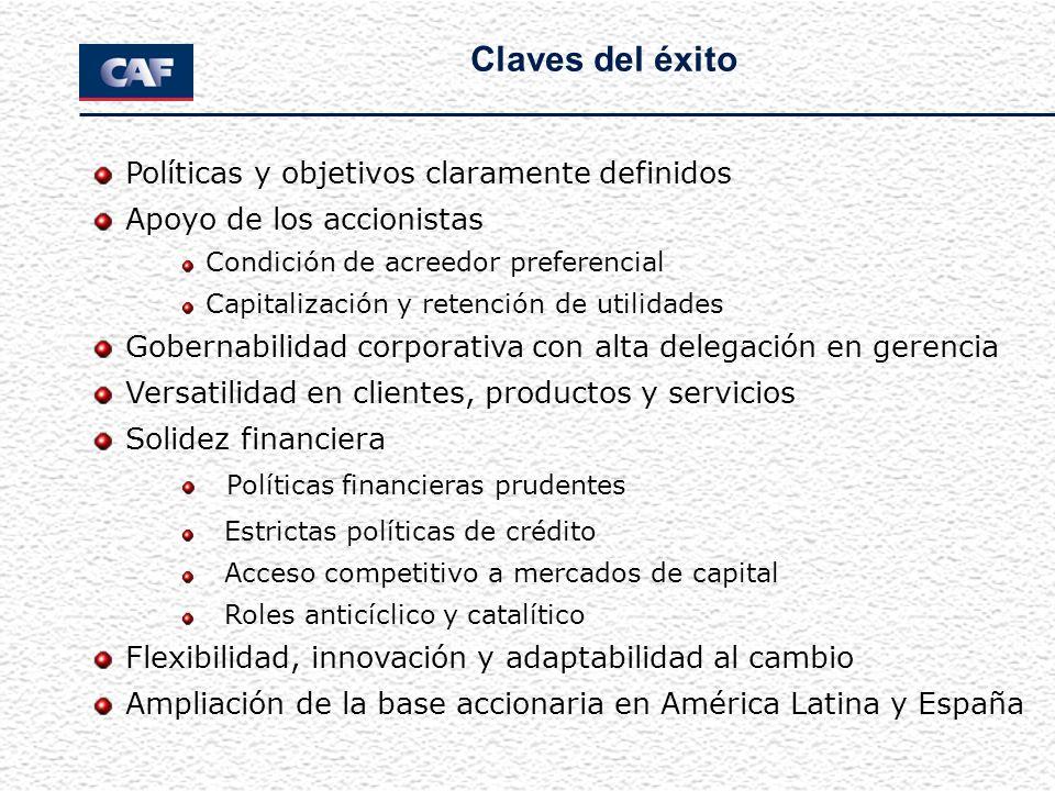 Claves del éxito Políticas y objetivos claramente definidos Apoyo de los accionistas Condición de acreedor preferencial Capitalización y retención de utilidades Gobernabilidad corporativa con alta delegación en gerencia Versatilidad en clientes, productos y servicios Solidez financiera Políticas financieras prudentes Estrictas políticas de crédito Acceso competitivo a mercados de capital Roles anticíclico y catalítico Flexibilidad, innovación y adaptabilidad al cambio Ampliación de la base accionaria en América Latina y España