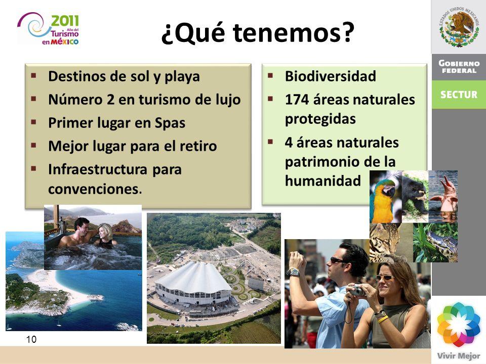 Biodiversidad 174 áreas naturales protegidas 4 áreas naturales patrimonio de la humanidad Biodiversidad 174 áreas naturales protegidas 4 áreas natural