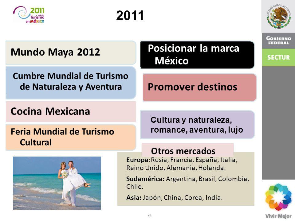 21 2011 Promover destinos Feria Mundial de Turismo Cultural Cocina Mexicana Cumbre Mundial de Turismo de Naturaleza y Aventura Mundo Maya 2012 Cultura