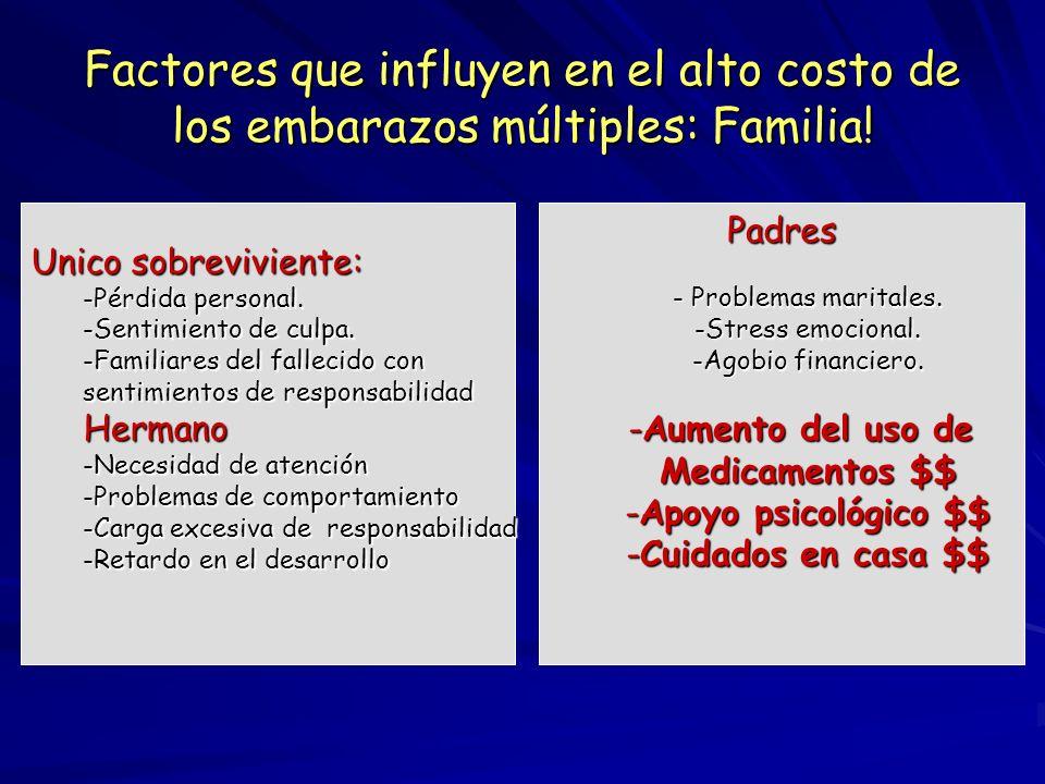 Factores que influyen en el alto costo de los embarazos múltiples: niños PERINATAL -Prematurez. -Bajo peso al nacer. -Malformaciones congénitas. -Mort