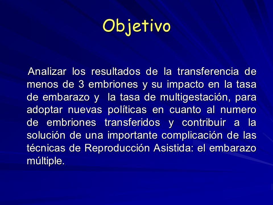 En respuesta … Estudio prospectivo transfiriendo tres o menos embriones los cuales fueron seleccionados de una cohorte inicial de ovocitos fertilizado