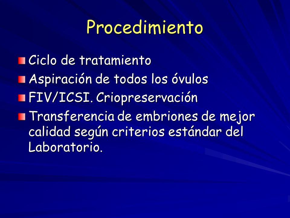 ANALISIS ESTADISTICO CHI 2, TEST EXACTO DE FISHER. p < 0.05: SIGNIFICANCIA ESTADISTICA EpiCalc 2000. version 6.04