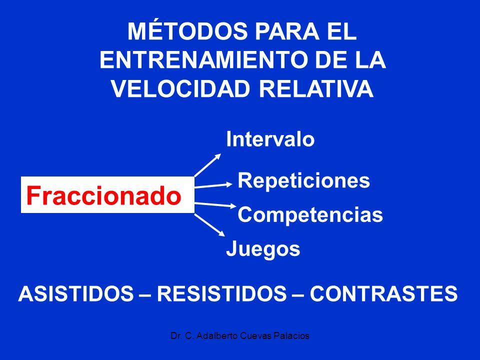 Dr. C. Adalberto Cuevas Palacios MÉTODOS PARA EL ENTRENAMIENTO DE LA VELOCIDAD RELATIVA Fraccionado Intervalo Repeticiones Competencias Juegos ASISTID