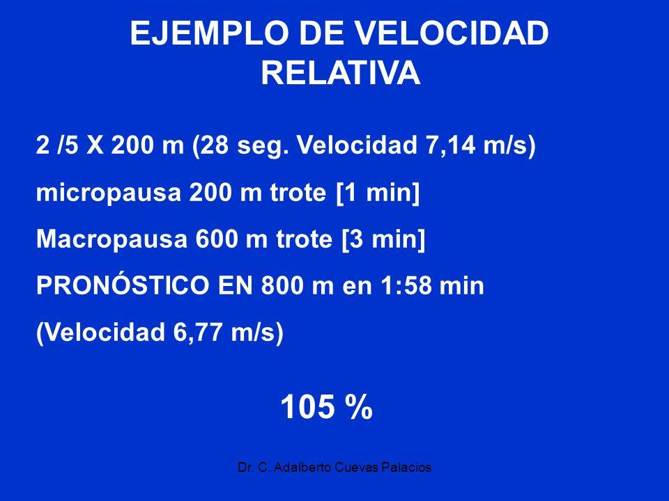 Dr. C. Adalberto Cuevas Palacios EJEMPLO DE VELOCIDAD RELATIVA 2 /5 X 200 m (28 seg. Velocidad 7,14 m/s) micropausa 200 m trote [1 min] Macropausa 600