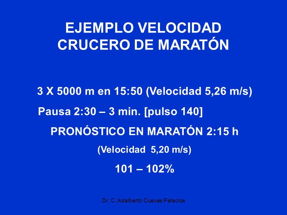 Dr. C. Adalberto Cuevas Palacios EJEMPLO VELOCIDAD CRUCERO DE MARATÓN 3 X 5000 m en 15:50 (Velocidad 5,26 m/s) Pausa 2:30 – 3 min. [pulso 140] PRONÓST