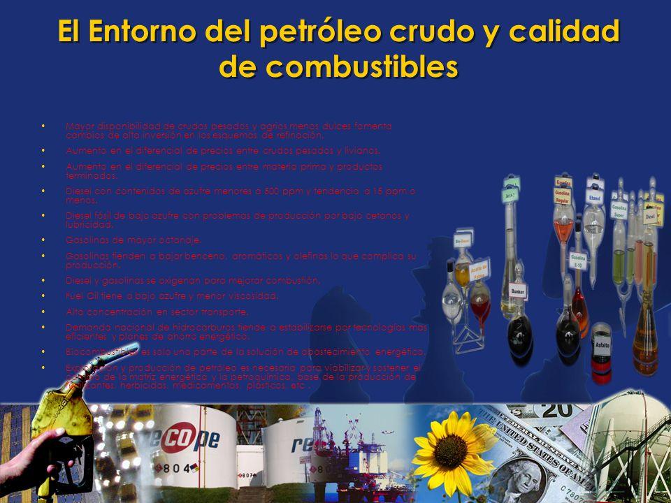 BIODIESEL EN DIESEL PRINCIPALES CARACTERÍSTICAS PUNTO DE INFLAMACIÓN (BIODIESEL MAS ALTO) VISCOSIDAD (ESCURRIMIENTO BUENA INYECCIÓN) CENIZAS DE SULFATOS (OBSTRUYE INYECTORES) AZUFRE (DAÑO AMBIENTAL Y PROBLEMAS COMBUSTIÓN) NÚMERO DE CETANO (RELACIÓN COMPRESIÓN/COMBUSTIÓN) CARBÓN RESIDUAL (MALA COMBUSTIÓN-SÓLIDOS) LUBRICIDAD (MEJORA VIDA UTIL DE LA MÁQUINA)