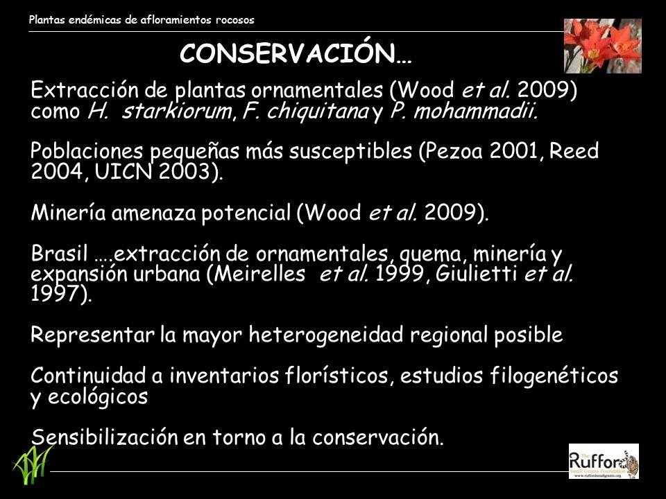 Plantas endémicas de afloramientos rocosos Extracción de plantas ornamentales (Wood et al. 2009) como H. starkiorum, F. chiquitana y P. mohammadii. Po