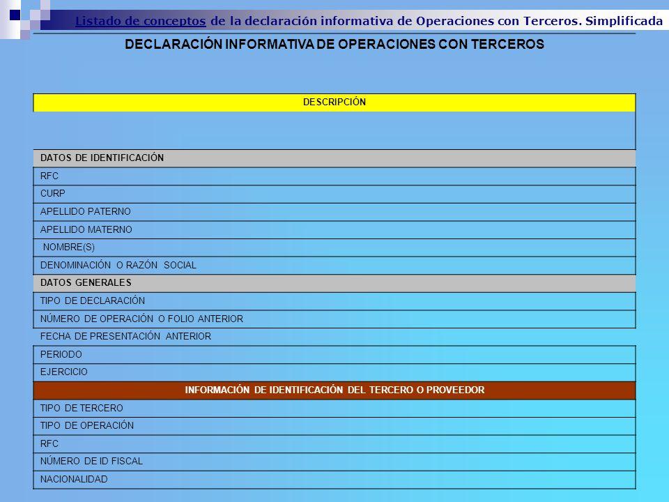 Listado de conceptos de la declaración informativa de Operaciones con Terceros. Simplificada DECLARACIÓN INFORMATIVA DE OPERACIONES CON TERCEROS DESCR