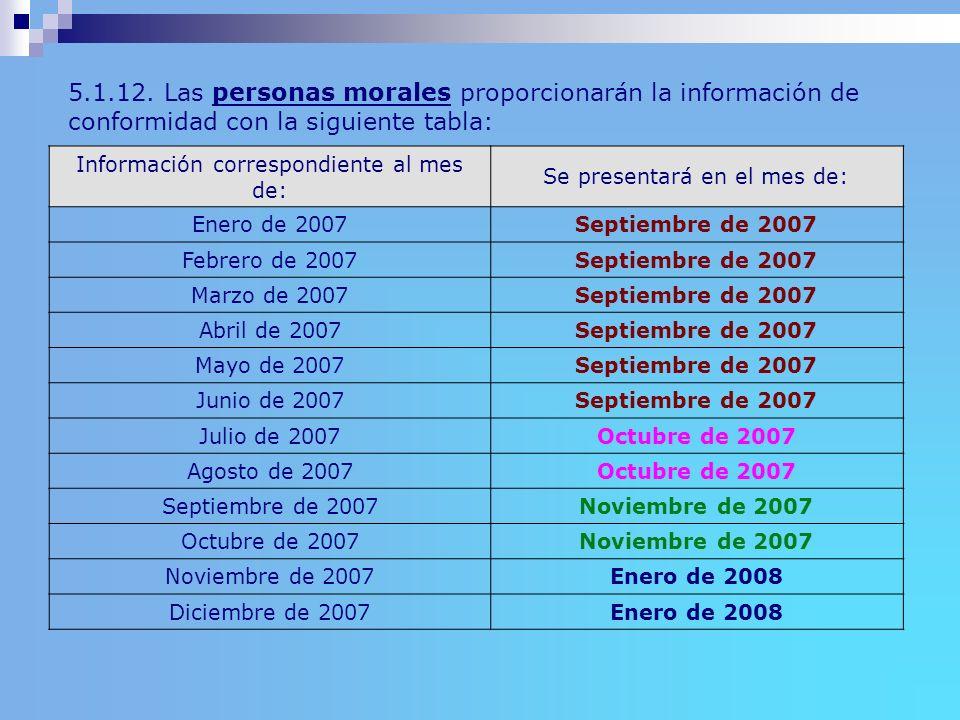 5.1.12. Las personas morales proporcionarán la información de conformidad con la siguiente tabla: Información correspondiente al mes de: Se presentará
